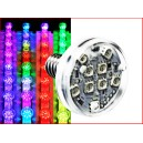 FUN/RGB SMD -E14 -9LED - 36V - 2W
